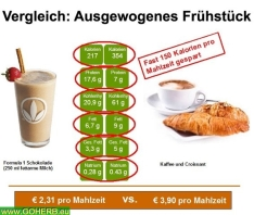 DEU Ausgewogenes Frühstück_HER