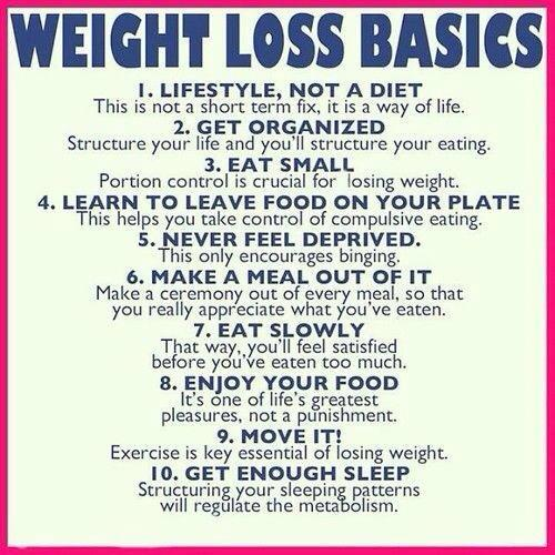 WEIGHT LOSS BASICS