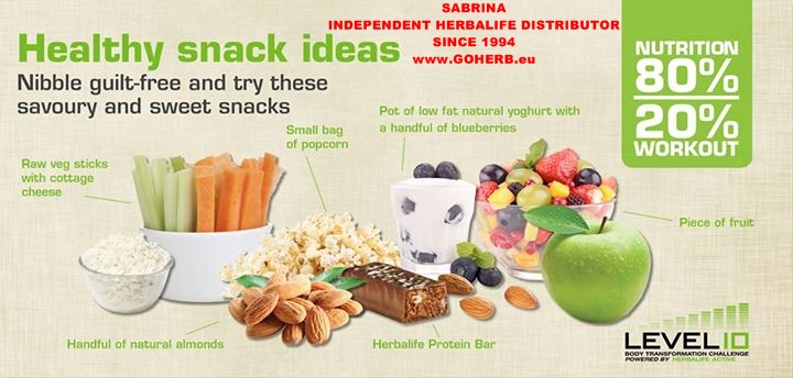 SASA'S HEALTHY NUTRITION TIP of the Day: HEALTHY SNACK IDEAS ...