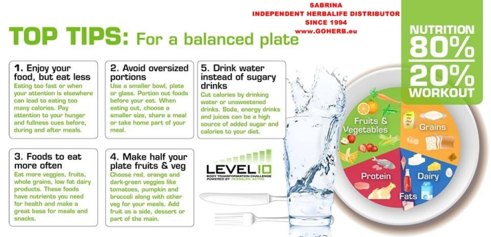 SASA'S HEALTHY EATING TIPS: HOW IS YOUR HEALTHY EATING GOING this week? 5 Tips to keep on track!